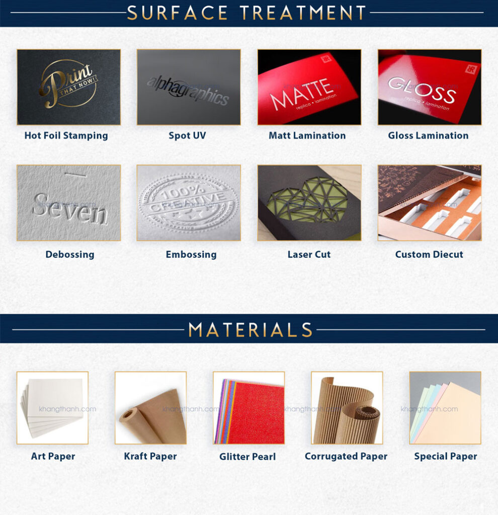 surface effect packaging
