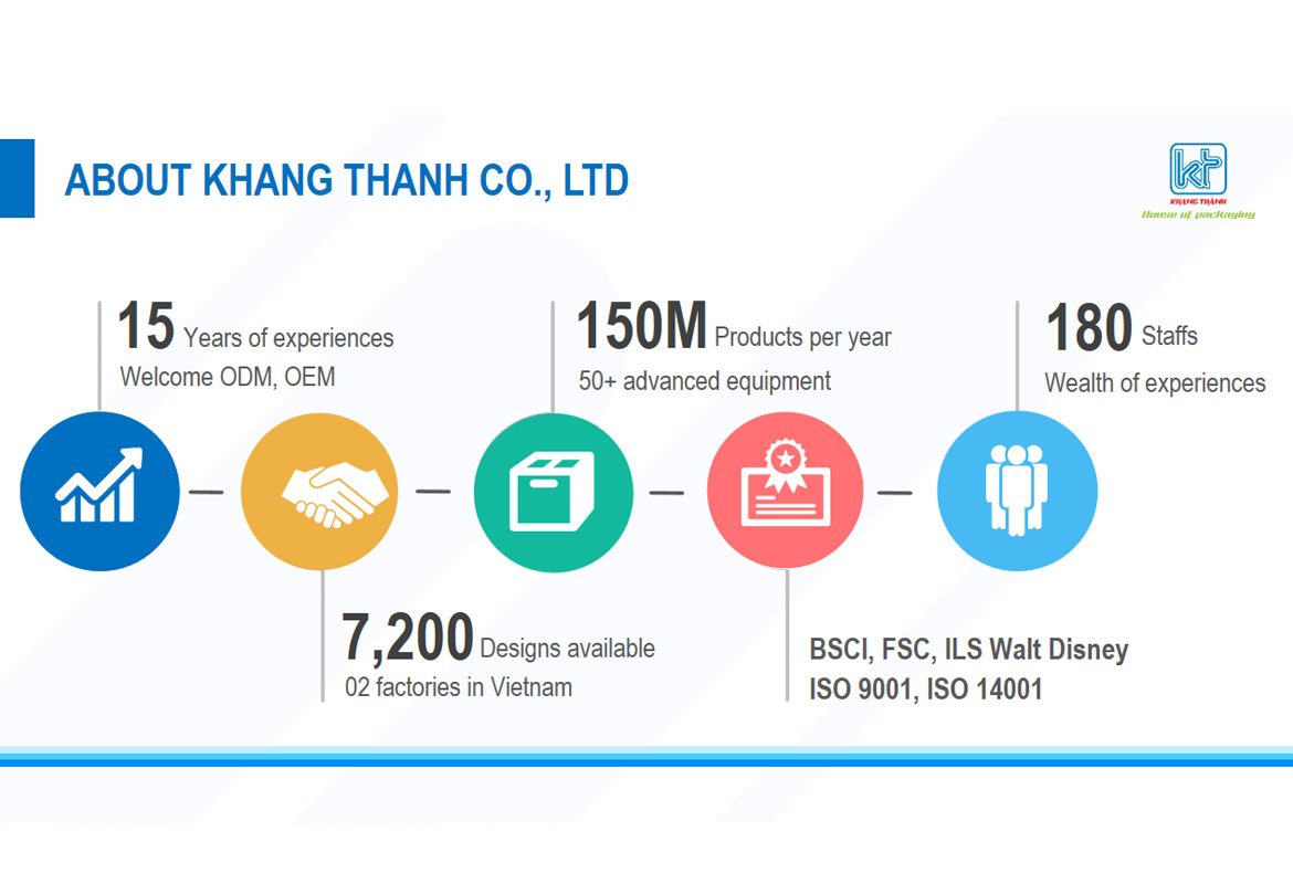 khang thanh packaging company