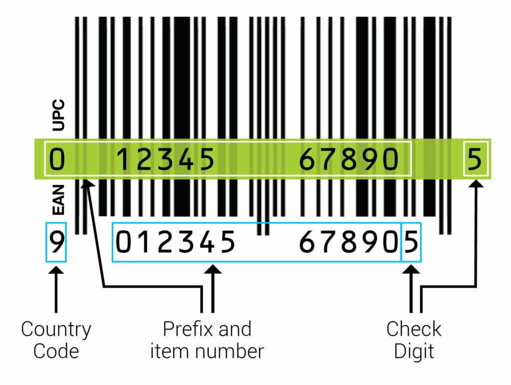 barcode on product packaging
